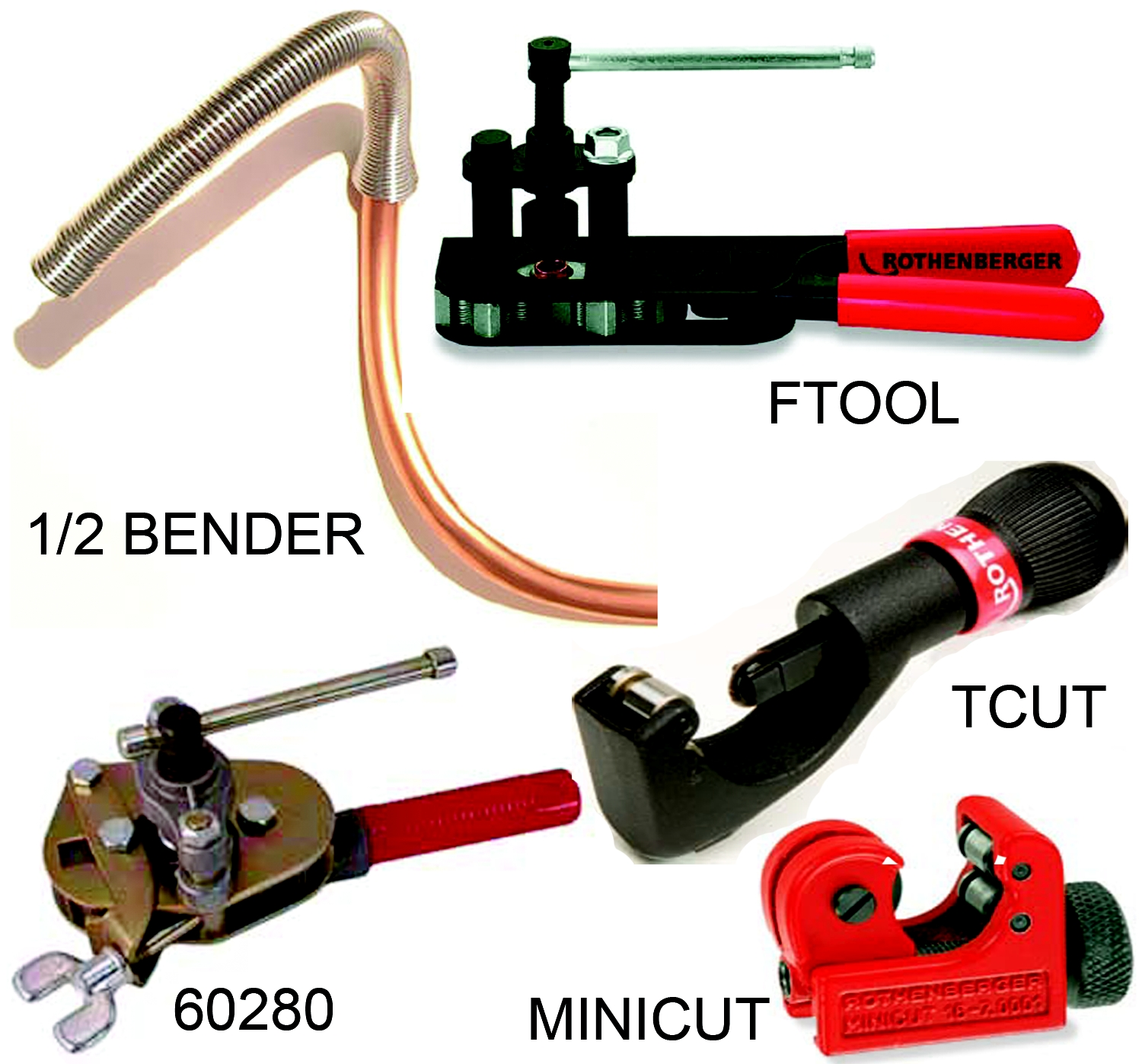 PicturesCategory/Copper Tube Cutters, Benders, And Flaring Tools.jpg